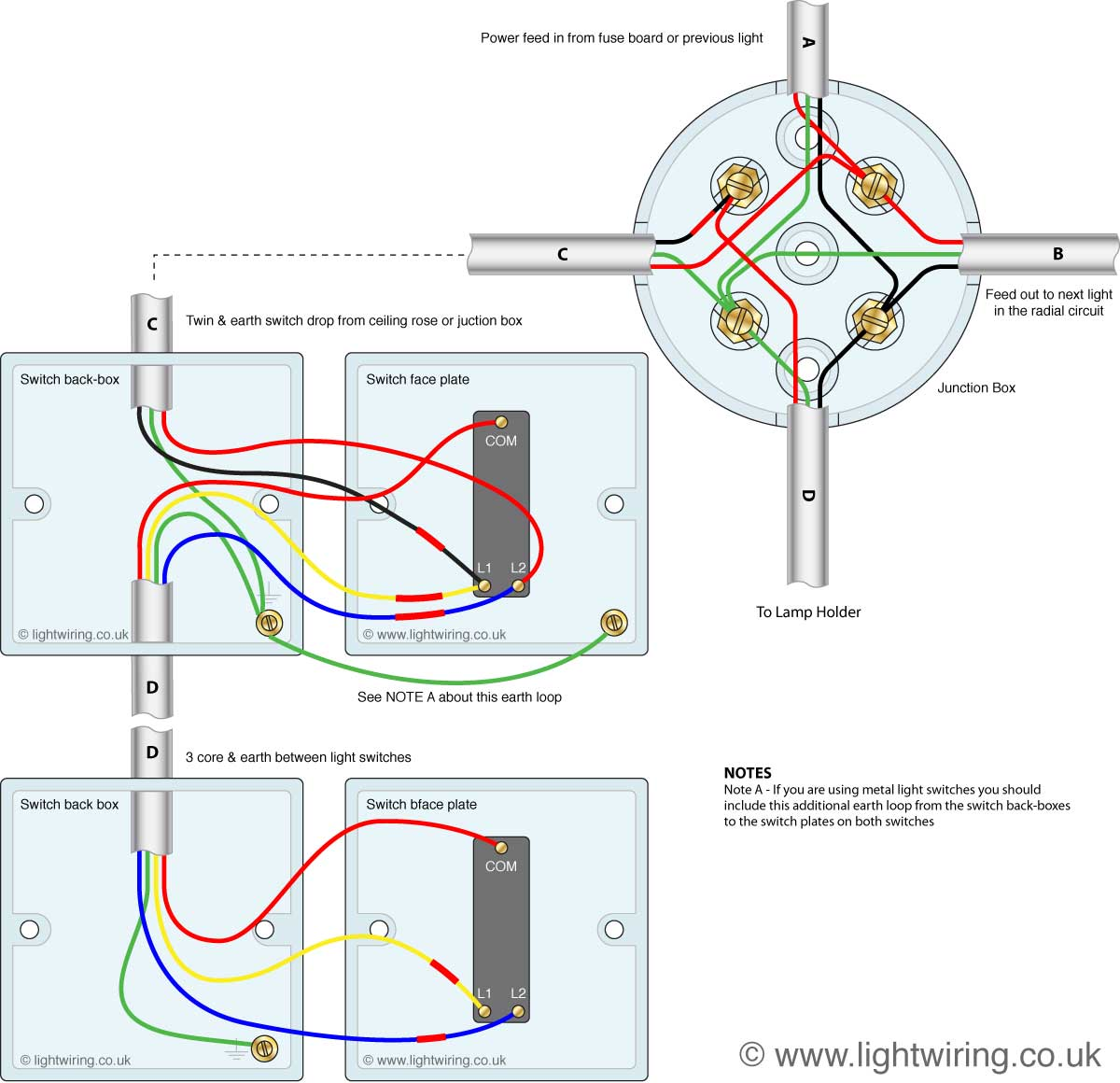 3 way switching from junction box 2 way switch (3 wire system, old cable colours) light wiring 3 core and earth wiring diagram at virtualis.co
