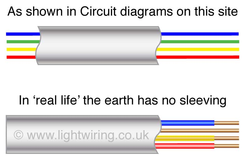 Old Lighting Circuit Cable Colours Unharmonised Light