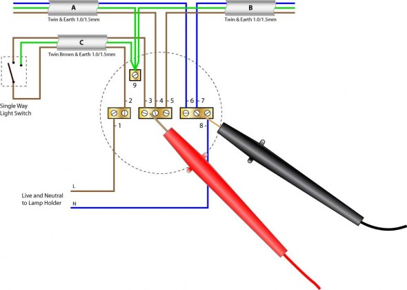 Important Safety Procedure For Working On Domestic Lighting Circuits
