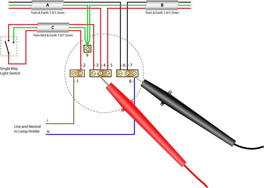 Testing the supply in a ceiling rose (old cable colours)  sc 1 st  Light wiring diagram & Important safety procedure for working on domestic lighting circuits ...