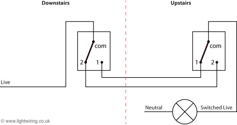 two way switching two wire control V2 2 way switch wiring diagram light wiring 2 way switch wiring diagram pdf at metegol.co