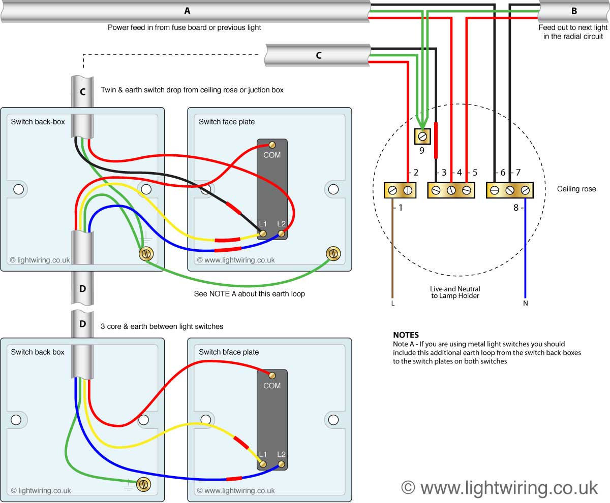 two way switching wiring diagram old colours 2 way switch (3 wire system, old cable colours) light wiring 3 core and earth wiring diagram at virtualis.co