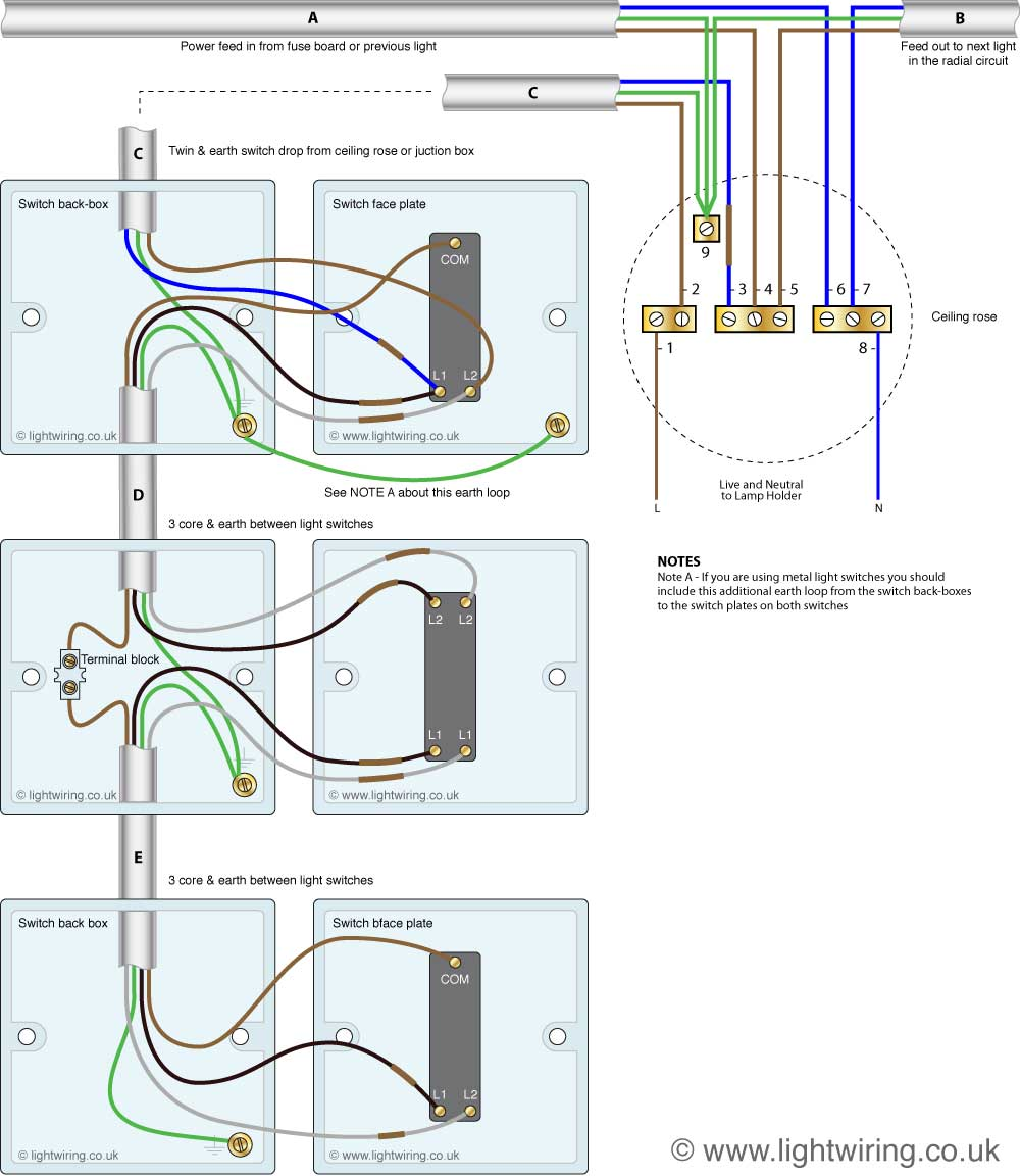 3 Way Light Switch Wiring Diagram Fig 2 Three Trusted How To Wire Switched Outlets Switching New Cable Colours Rh Lightwiring Co Uk A Outlet Combo